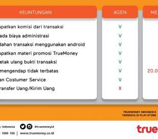 Keuntungan Menjadi Agen Dan Member TrueMoney Indonesia